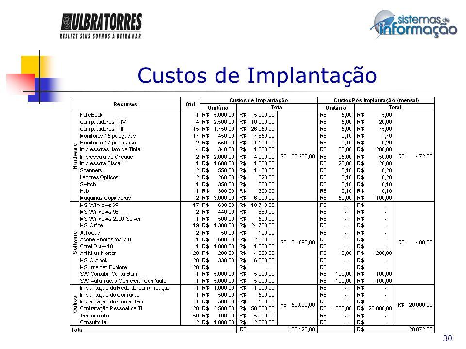 31 Proposta de Implantação Rápida