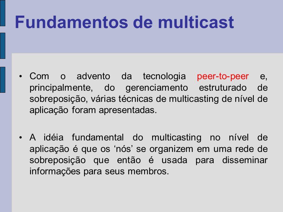 Fundamentos de multicast Tráfegos unicast são trocados normalmente entre hosts específicos, como um computador pessoal e um servidor Web.