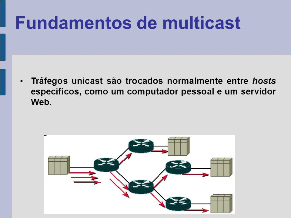 Fundamentos de multicast Tráfegos broadcast são enviados a todos os usuários de uma rede.