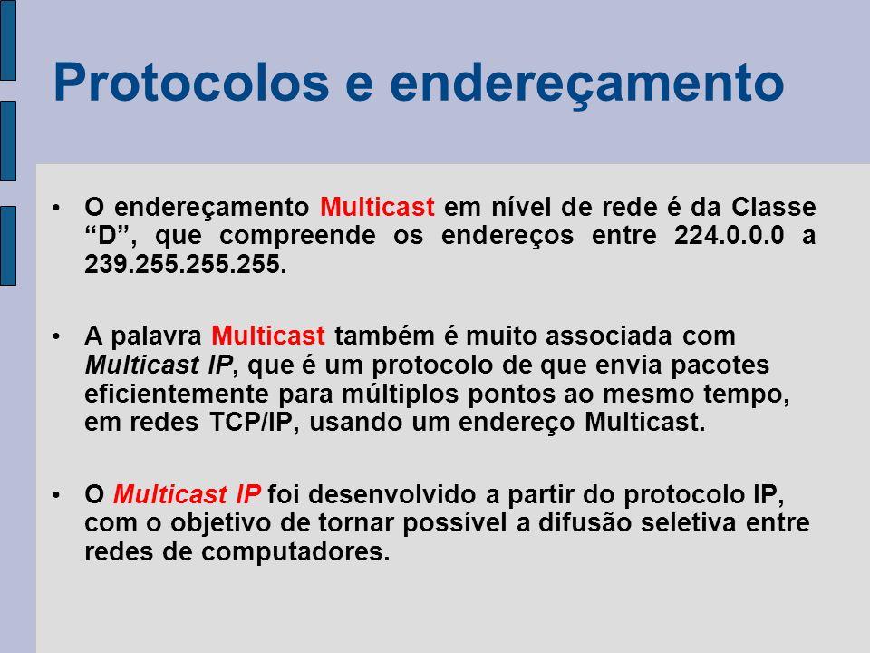 Como ocorrem as transmissões de dados através do Multicast IP.