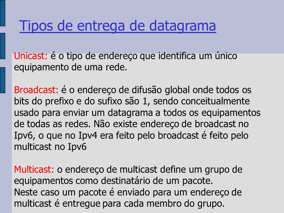 Tipos de entrega de datagrama Unicast: é o tipo de endereço que identifica um único equipamento de uma rede.