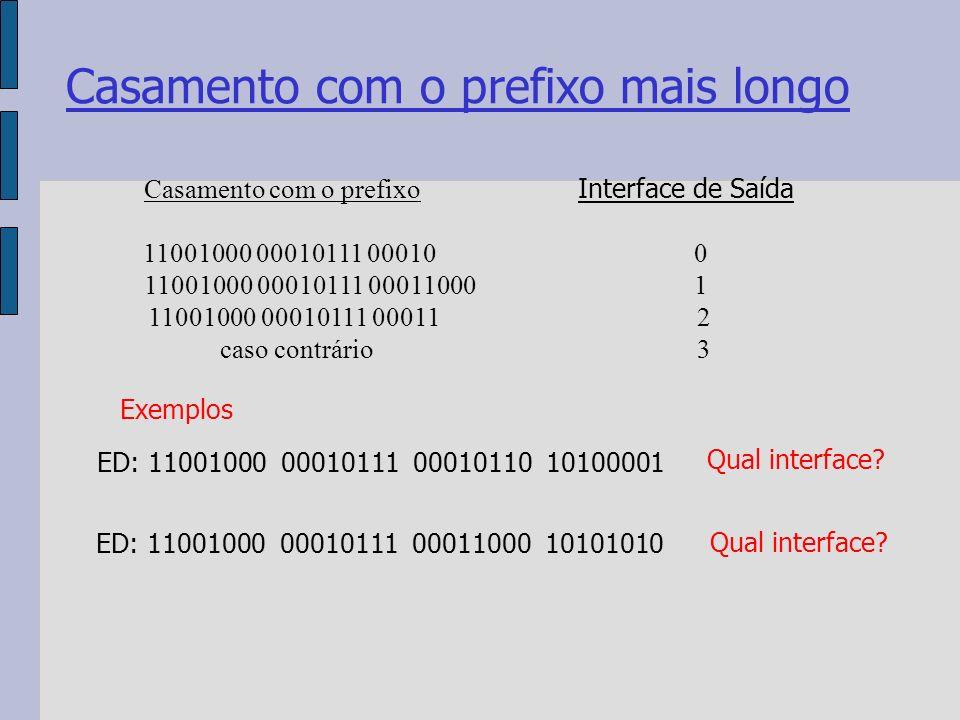 Casamento com o prefixo mais longo Casamento com o prefixo Interface de Saída 11001000 00010111 00010 0 11001000 00010111 00011000 1 11001000 00010111 00011 2 caso contrário 3 ED: 11001000 00010111 00011000 10101010 Exemplos ED: 11001000 00010111 00010110 10100001 Qual interface