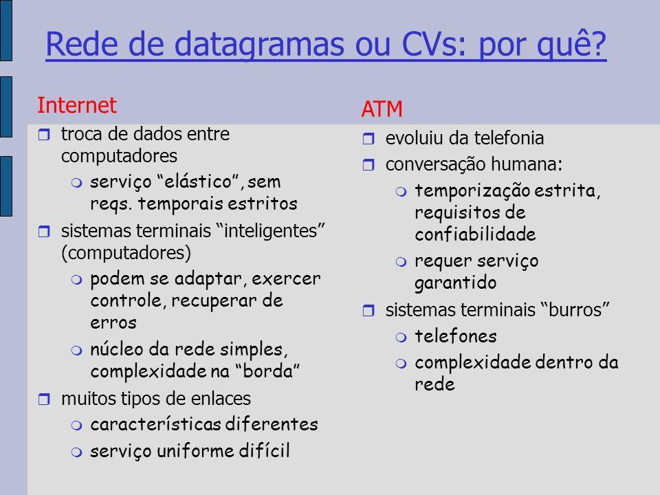 Rede de datagramas ou CVs: por quê.