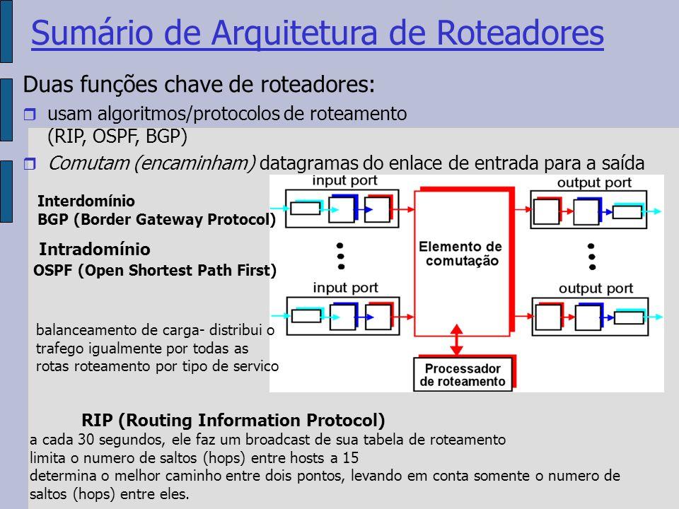Sumário de Arquitetura de Roteadores Duas funções chave de roteadores: usam algoritmos/protocolos de roteamento (RIP, OSPF, BGP) Comutam (encaminham) datagramas do enlace de entrada para a saída RIP (Routing Information Protocol) a cada 30 segundos, ele faz um broadcast de sua tabela de roteamento limita o numero de saltos (hops) entre hosts a 15 determina o melhor caminho entre dois pontos, levando em conta somente o numero de saltos (hops) entre eles.