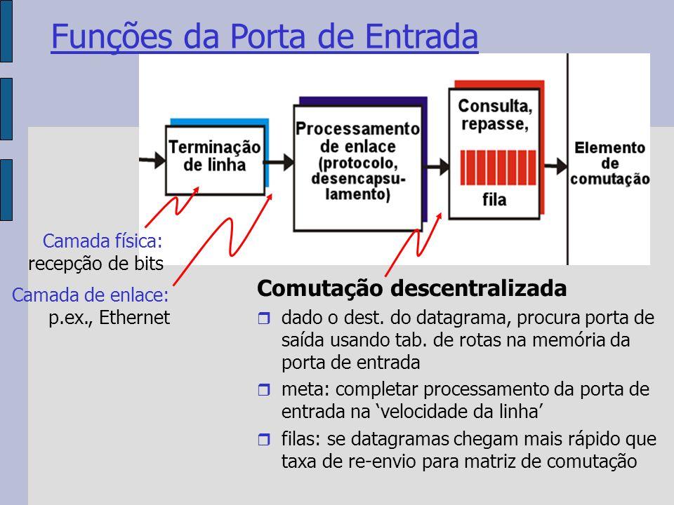Funções da Porta de Entrada Comutação descentralizada dado o dest.