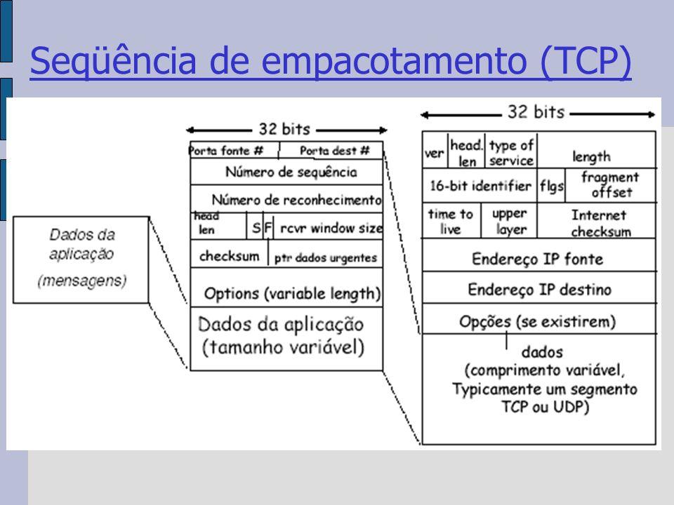 Seqüência de empacotamento (TCP)