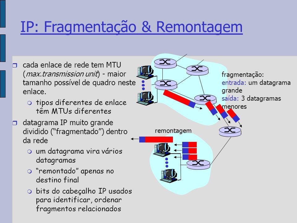 IP: Fragmentação & Remontagem cada enlace de rede tem MTU (max.transmission unit) - maior tamanho possível de quadro neste enlace.