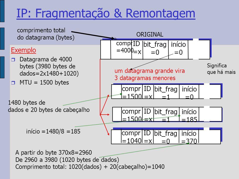 IP: Fragmentação & Remontagem ID =x início =0 bit_frag =0 compr =4000 ID =x início =0 bit_frag =1 compr =1500 ID =x início =185 bit_frag =1 compr =1500 ID =x início =370 bit_frag =0 compr =1040 um datagrama grande vira 3 datagramas menores Exemplo Datagrama de 4000 bytes (3980 bytes de dados=2x1480+1020) MTU = 1500 bytes 1480 bytes de dados e 20 bytes de cabeçalho início =1480/8 =185 A partir do byte 370x8=2960 De 2960 a 3980 (1020 bytes de dados) Comprimento total: 1020(dados) + 20(cabeçalho)=1040 ORIGINAL comprimento total do datagrama (bytes) Significa que há mais