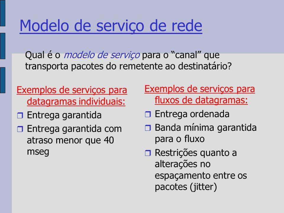 Modelo de serviço de rede Qual é o modelo de serviço para o canal que transporta pacotes do remetente ao destinatário.