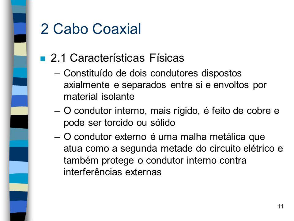 11 2 Cabo Coaxial n 2.1 Características Físicas –Constituído de dois condutores dispostos axialmente e separados entre si e envoltos por material isol