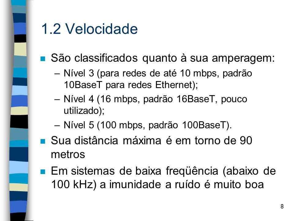 8 1.2 Velocidade n São classificados quanto à sua amperagem: –Nível 3 (para redes de até 10 mbps, padrão 10BaseT para redes Ethernet); –Nível 4 (16 mb