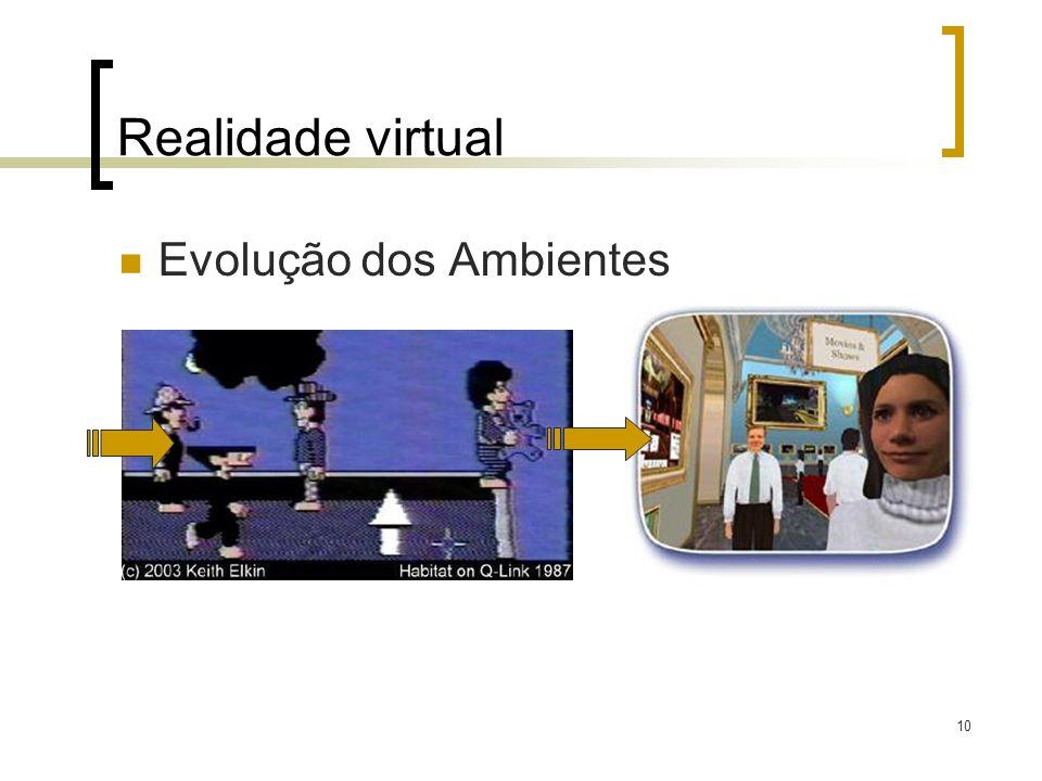 10 Realidade virtual Evolução dos Ambientes