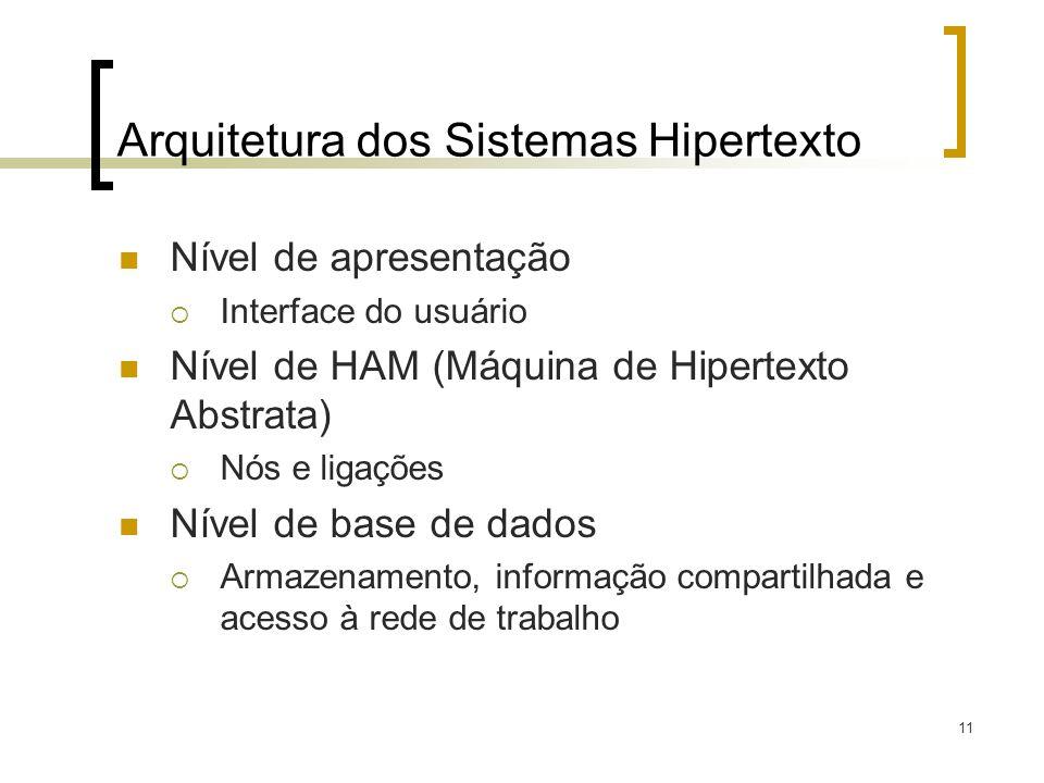 11 Arquitetura dos Sistemas Hipertexto Nível de apresentação Interface do usuário Nível de HAM (Máquina de Hipertexto Abstrata) Nós e ligações Nível d