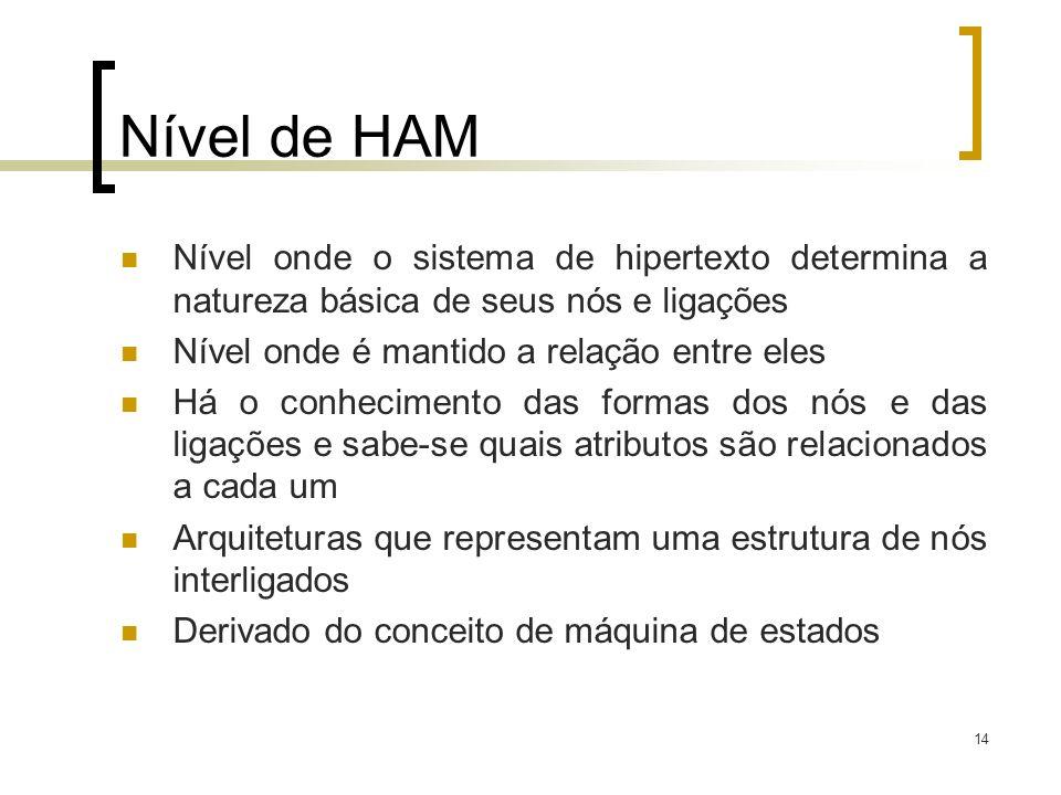 14 Nível de HAM Nível onde o sistema de hipertexto determina a natureza básica de seus nós e ligações Nível onde é mantido a relação entre eles Há o c