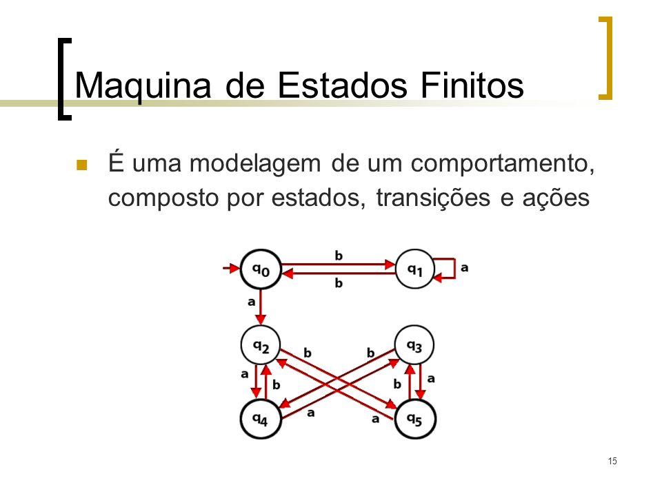 15 Maquina de Estados Finitos É uma modelagem de um comportamento, composto por estados, transições e ações