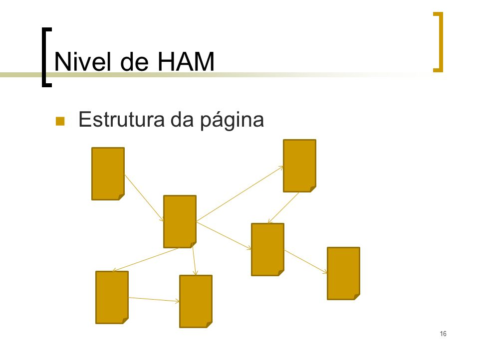 16 Nivel de HAM Estrutura da página