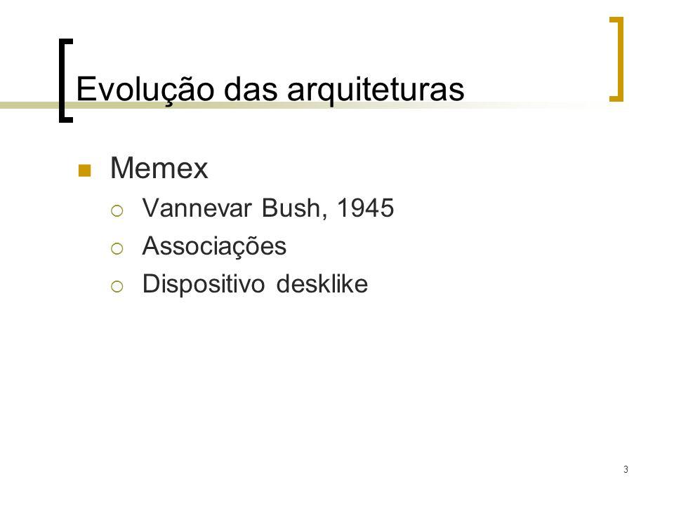 3 Evolução das arquiteturas Memex Vannevar Bush, 1945 Associações Dispositivo desklike