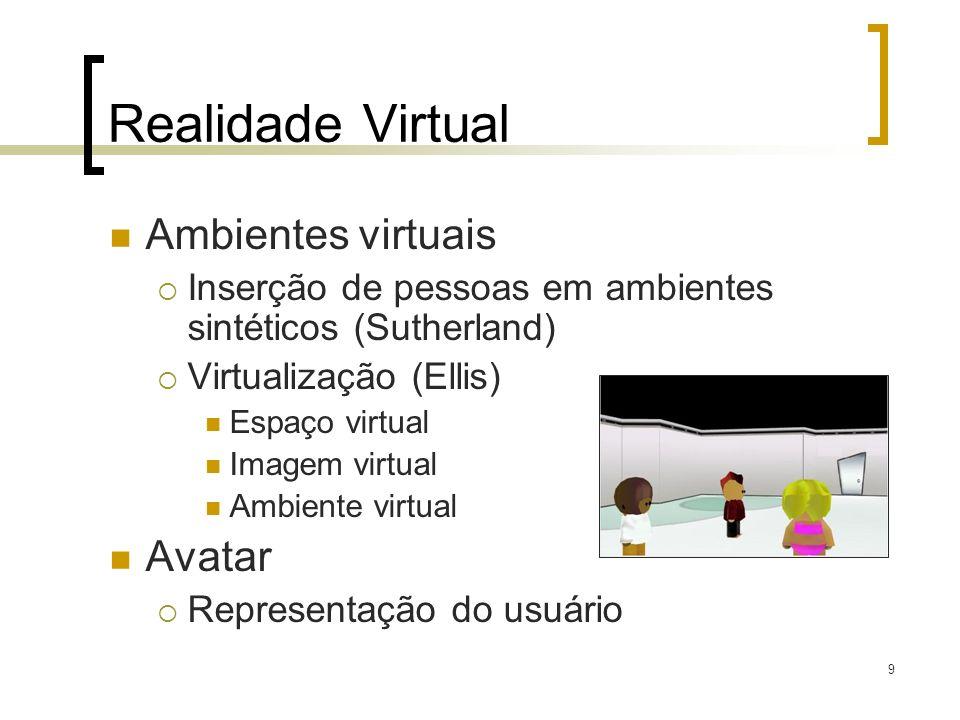 9 Realidade Virtual Ambientes virtuais Inserção de pessoas em ambientes sintéticos (Sutherland) Virtualização (Ellis) Espaço virtual Imagem virtual Am