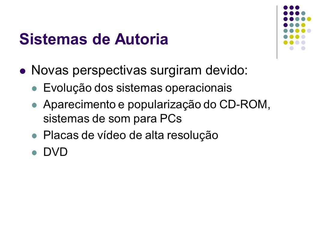 Sistemas de Autoria Novas perspectivas surgiram devido: Evolução dos sistemas operacionais Aparecimento e popularização do CD-ROM, sistemas de som par