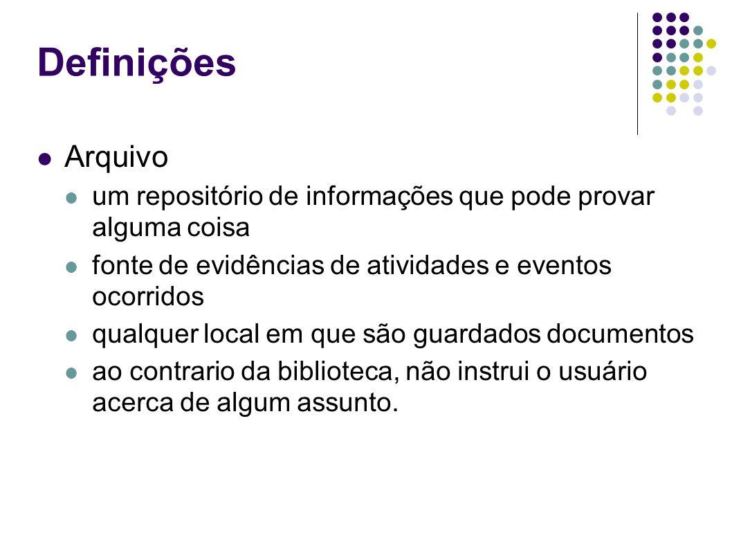 Definições Arquivo um repositório de informações que pode provar alguma coisa fonte de evidências de atividades e eventos ocorridos qualquer local em