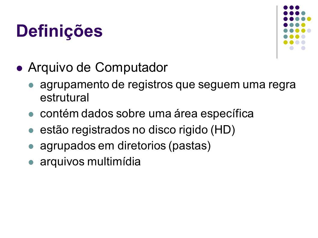 Definições Arquivo de Computador agrupamento de registros que seguem uma regra estrutural contém dados sobre uma área específica estão registrados no
