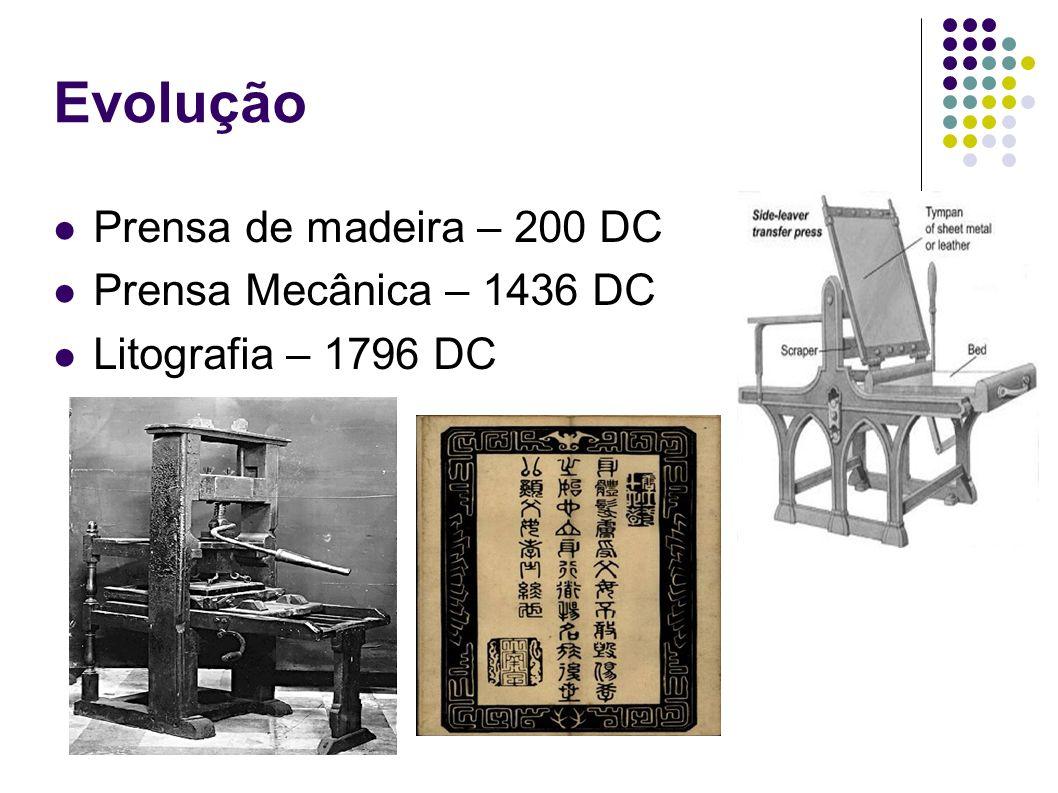Evolução Prensa de madeira – 200 DC Prensa Mecânica – 1436 DC Litografia – 1796 DC