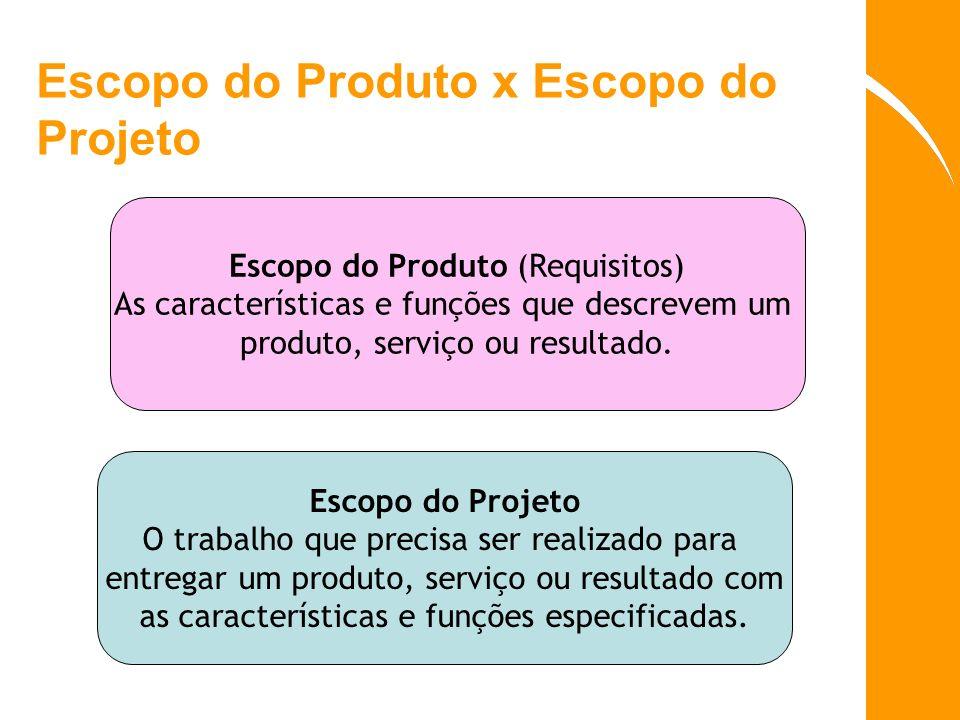 Escopo do Produto x Escopo do Projeto Escopo do Produto (Requisitos) As características e funções que descrevem um produto, serviço ou resultado. Esco