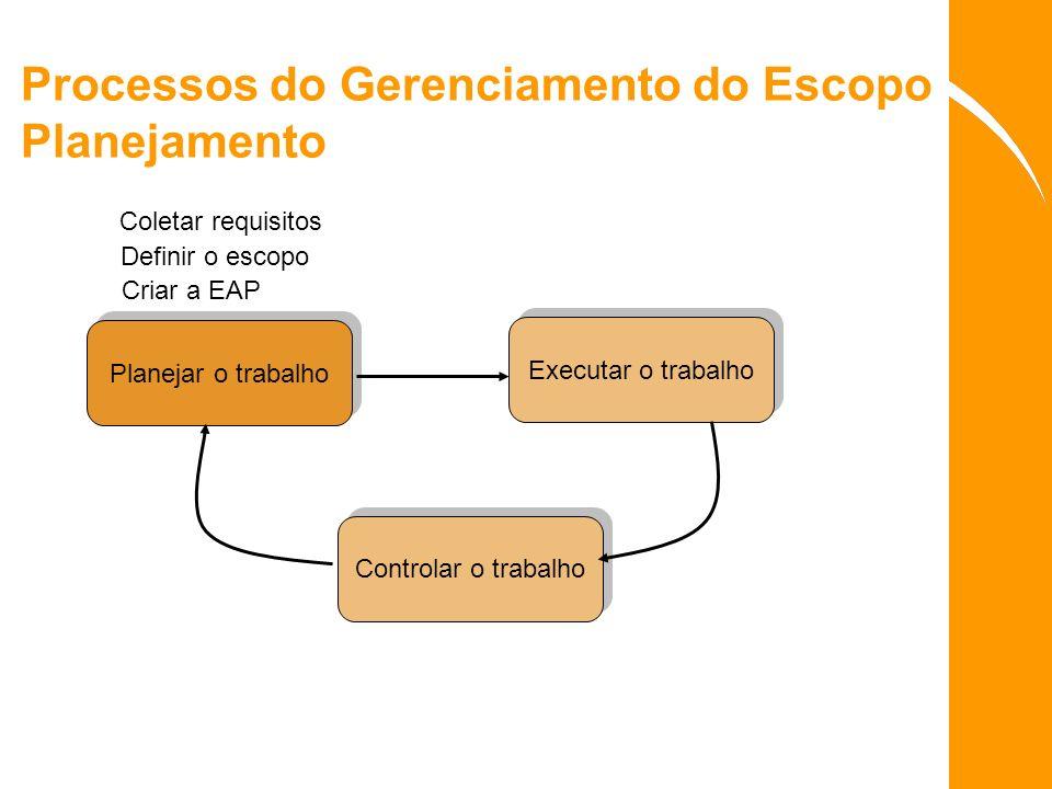 Processos do Gerenciamento do Escopo Planejamento Planejar o trabalho Executar o trabalho Controlar o trabalho Coletar requisitos Definir o escopo Cri