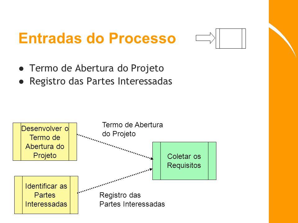 Entradas do Processo Termo de Abertura do Projeto Registro das Partes Interessadas Desenvolver o Termo de Abertura do Projeto Identificar as Partes In