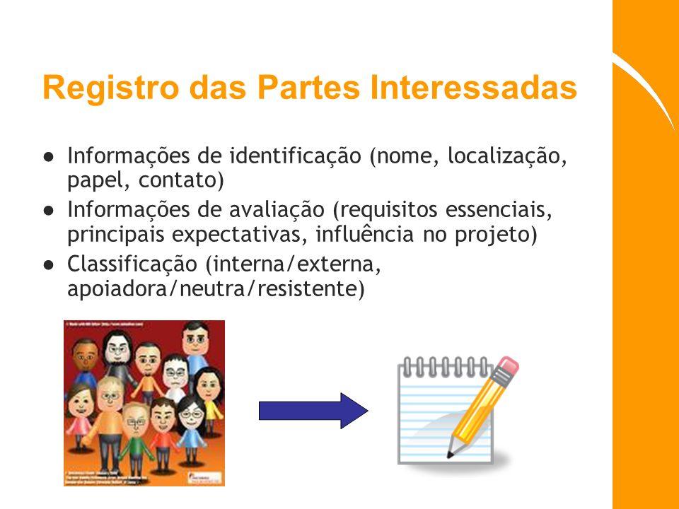 Registro das Partes Interessadas Informações de identificação (nome, localização, papel, contato) Informações de avaliação (requisitos essenciais, pri