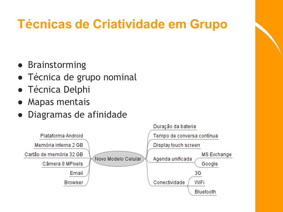 T é cnicas de Criatividade em Grupo Brainstorming Técnica de grupo nominal Técnica Delphi Mapas mentais Diagramas de afinidade