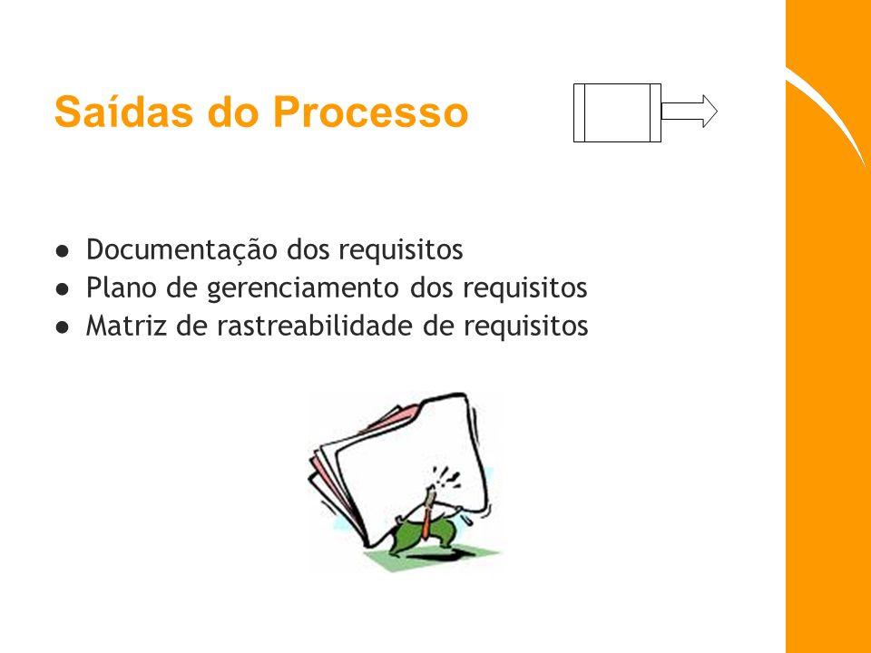 Sa í das do Processo Documentação dos requisitos Plano de gerenciamento dos requisitos Matriz de rastreabilidade de requisitos