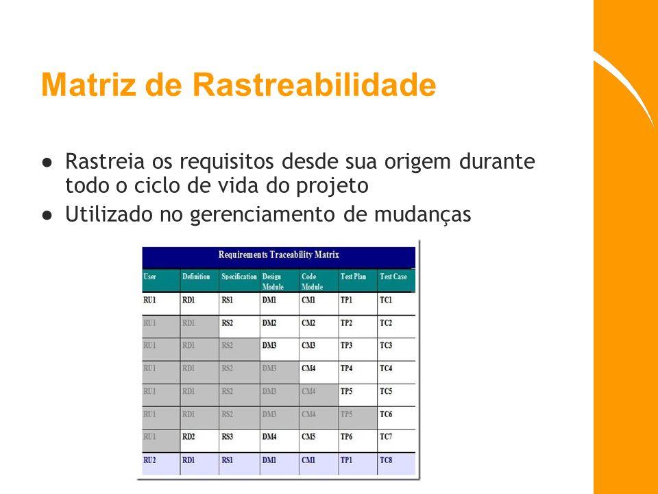 Matriz de Rastreabilidade Rastreia os requisitos desde sua origem durante todo o ciclo de vida do projeto Utilizado no gerenciamento de mudanças