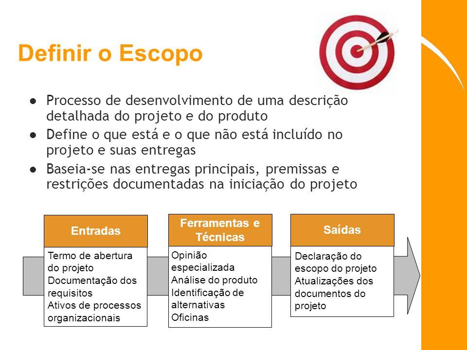 Definir o Escopo Processo de desenvolvimento de uma descrição detalhada do projeto e do produto Define o que está e o que não está incluído no projeto