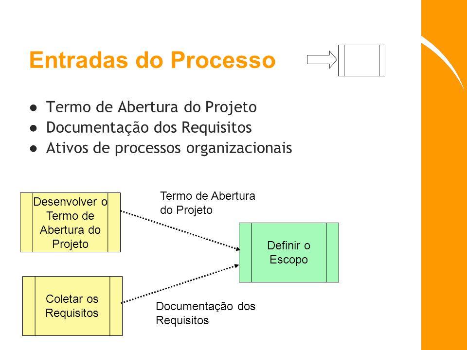 Entradas do Processo Termo de Abertura do Projeto Documentação dos Requisitos Ativos de processos organizacionais Desenvolver o Termo de Abertura do P