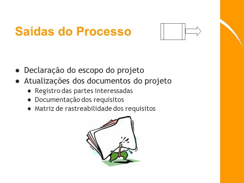 Sa í das do Processo Declaração do escopo do projeto Atualizações dos documentos do projeto Registro das partes interessadas Documentação dos requisit