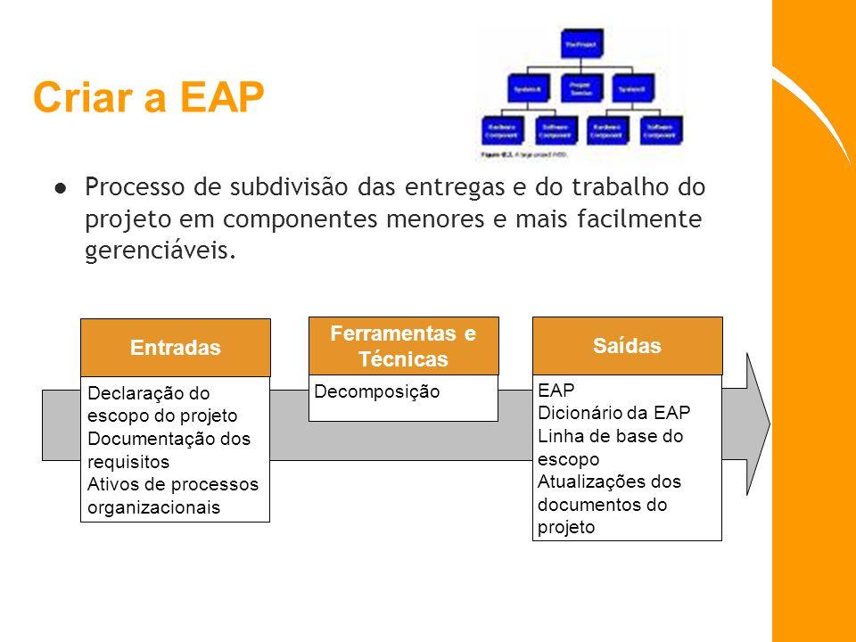 Criar a EAP Processo de subdivisão das entregas e do trabalho do projeto em componentes menores e mais facilmente gerenciáveis. Entradas Declaração do