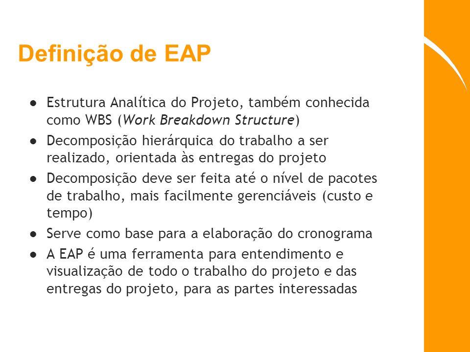 Definição de EAP Estrutura Analítica do Projeto, também conhecida como WBS (Work Breakdown Structure) Decomposição hierárquica do trabalho a ser reali