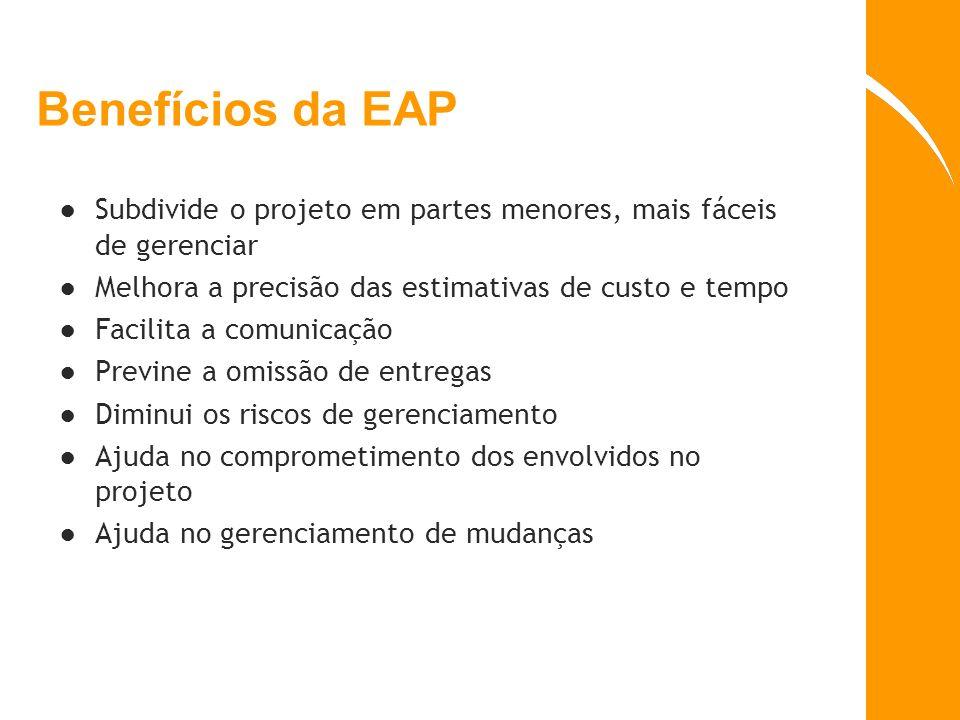 Benefícios da EAP Subdivide o projeto em partes menores, mais fáceis de gerenciar Melhora a precisão das estimativas de custo e tempo Facilita a comun