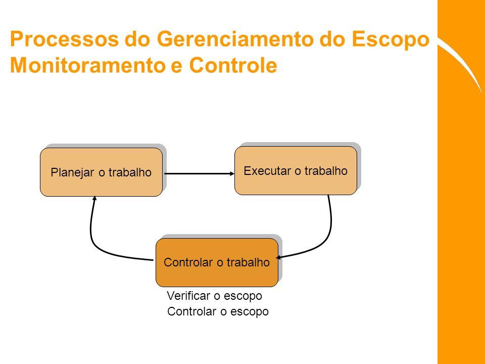Processos do Gerenciamento do Escopo Monitoramento e Controle Planejar o trabalho Executar o trabalho Controlar o trabalho Verificar o escopo Controla