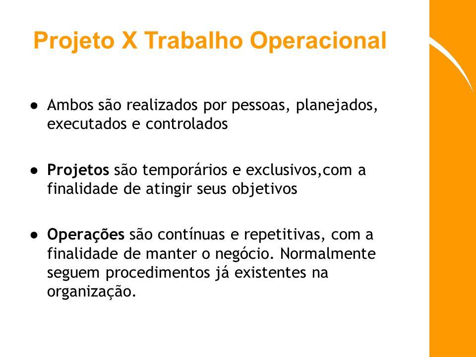 Projeto X Trabalho Operacional Ambos são realizados por pessoas, planejados, executados e controlados Projetos são temporários e exclusivos,com a fina