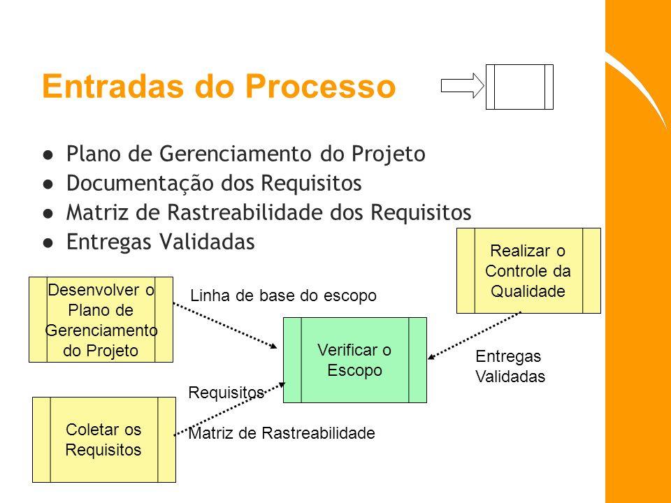 Entradas do Processo Plano de Gerenciamento do Projeto Documentação dos Requisitos Matriz de Rastreabilidade dos Requisitos Entregas Validadas Desenvo