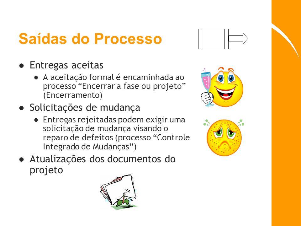 Sa í das do Processo Entregas aceitas A aceitação formal é encaminhada ao processo Encerrar a fase ou projeto (Encerramento) Solicitações de mudança E