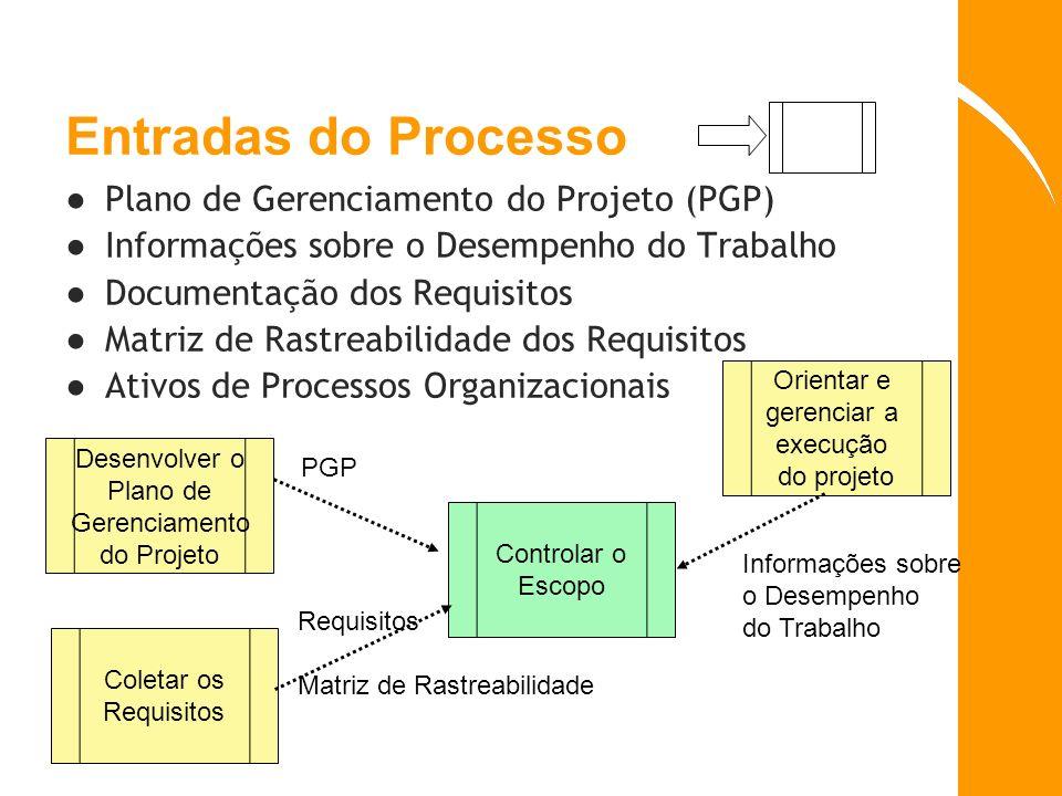 Entradas do Processo Plano de Gerenciamento do Projeto (PGP) Informações sobre o Desempenho do Trabalho Documentação dos Requisitos Matriz de Rastreab