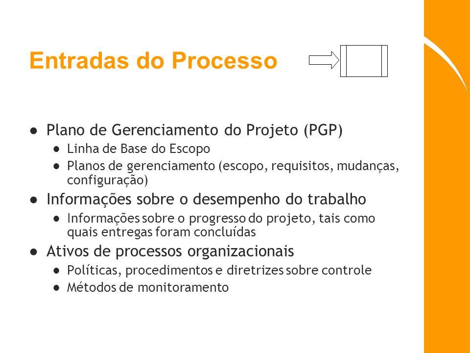 Entradas do Processo Plano de Gerenciamento do Projeto (PGP) Linha de Base do Escopo Planos de gerenciamento (escopo, requisitos, mudanças, configuraç