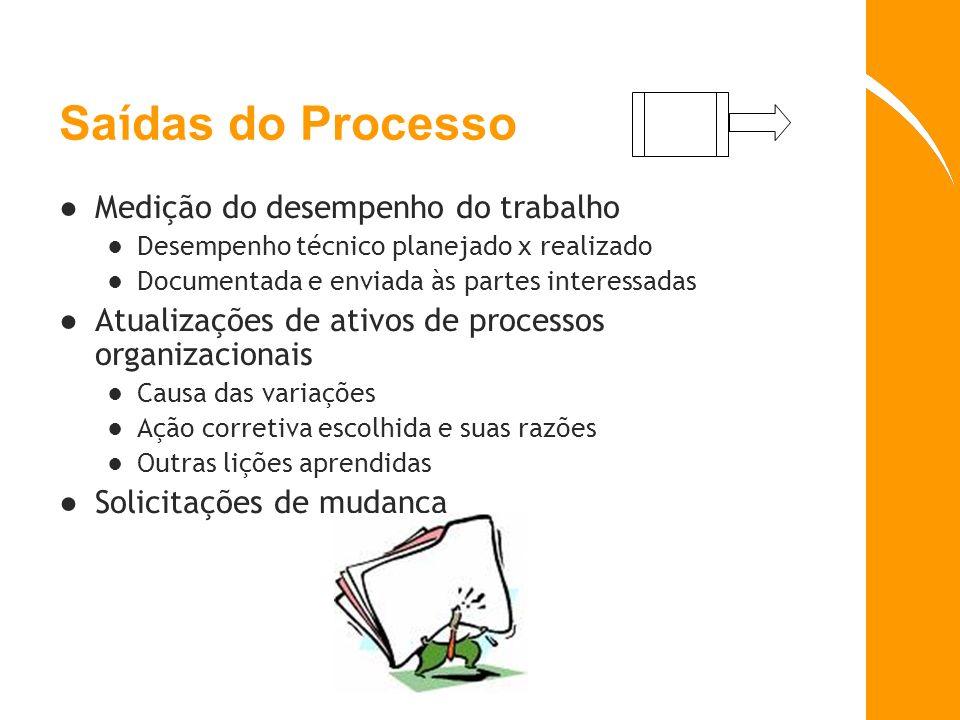 Sa í das do Processo Medição do desempenho do trabalho Desempenho técnico planejado x realizado Documentada e enviada às partes interessadas Atualizaç