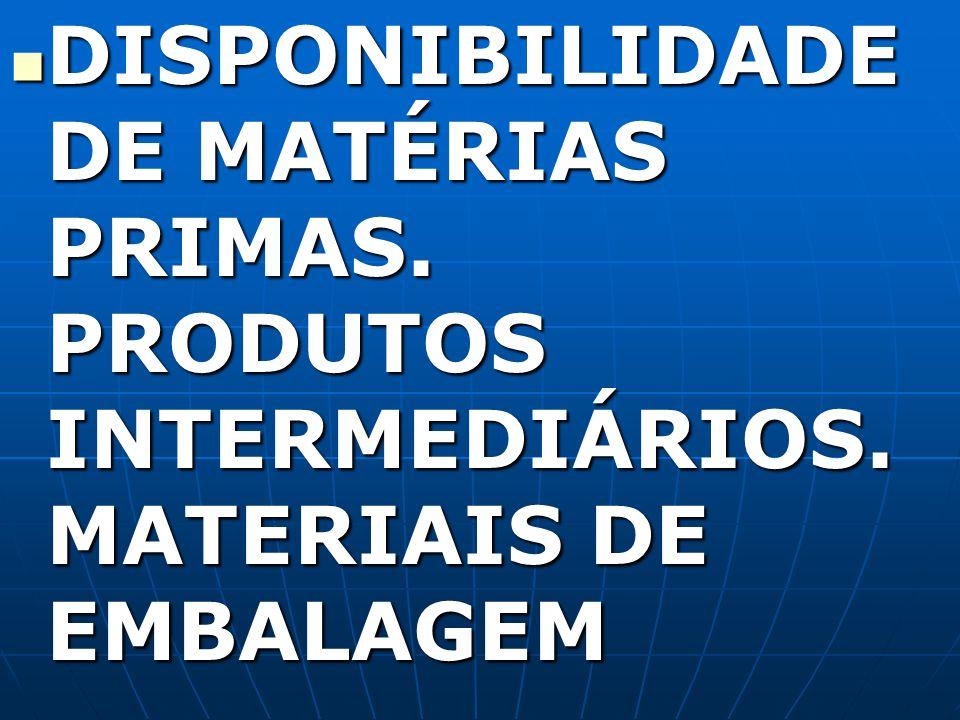 DISPONIBILIDADE DE MATÉRIAS PRIMAS. PRODUTOS INTERMEDIÁRIOS. MATERIAIS DE EMBALAGEM DISPONIBILIDADE DE MATÉRIAS PRIMAS. PRODUTOS INTERMEDIÁRIOS. MATER