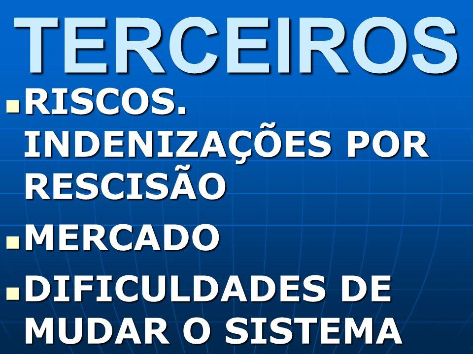 TERCEIROS RISCOS. INDENIZAÇÕES POR RESCISÃO RISCOS. INDENIZAÇÕES POR RESCISÃO MERCADO MERCADO DIFICULDADES DE MUDAR O SISTEMA DIFICULDADES DE MUDAR O