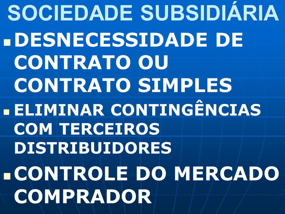 SOCIEDADE SUBSIDIÁRIA DESNECESSIDADE DE CONTRATO OU CONTRATO SIMPLES ELIMINAR CONTINGÊNCIAS COM TERCEIROS DISTRIBUIDORES CONTROLE DO MERCADO COMPRADOR