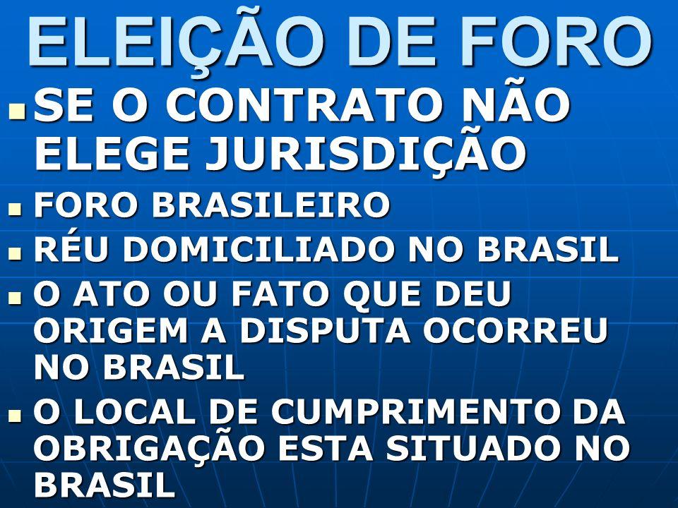 ELEIÇÃO DE FORO SE O CONTRATO NÃO ELEGE JURISDIÇÃO SE O CONTRATO NÃO ELEGE JURISDIÇÃO FORO BRASILEIRO FORO BRASILEIRO RÉU DOMICILIADO NO BRASIL RÉU DO